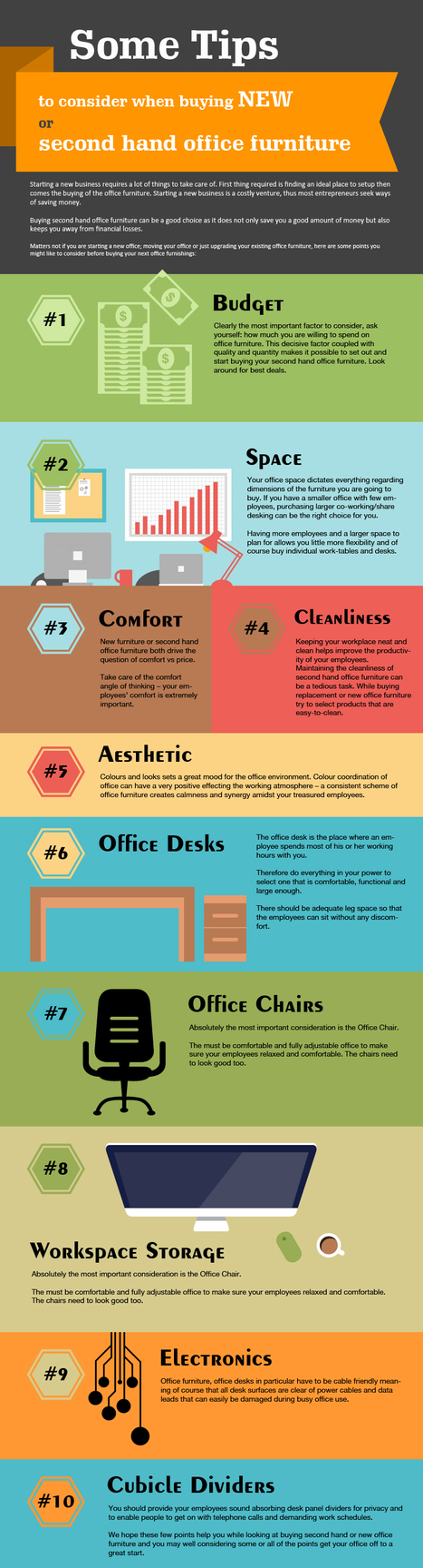 New and Used Office Furniture for Your Workplac | Office Furniture UK | Scoop.it