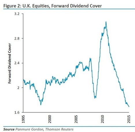 Stock market dividend gusher may be drying up | stock market | Scoop.it