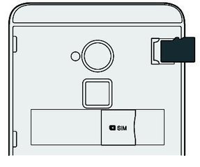 How To Insert Memory Card - HTC One Max - P^i | all tech | Scoop.it