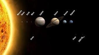 PACOREL.com: Simulador la Orbita que de los planetas alredor del sol.   Algebra, Trigonometría y Geometría Analítica   Scoop.it