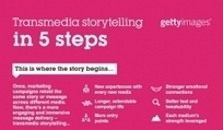 Infographie : Le storytelling transmédia en 5 étapes | CW - Usefull Web stuff | Scoop.it