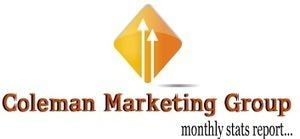 Monthly Stats Report for October 2013 | Online Marketing | Scoop.it
