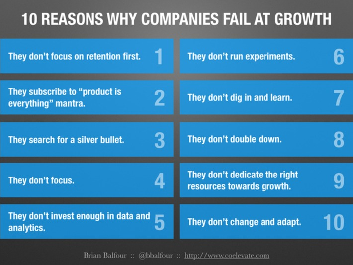Growth Is Optional: 10 Reasons Why Startups Fail At Growth | Ideas for entrepreneurs | Scoop.it