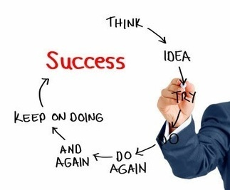 5 Great Tips for Success in Both Life and Business| Success Tips, Motivational, Health Tips, Self Improvement Success Manual | Success Manual | Scoop.it