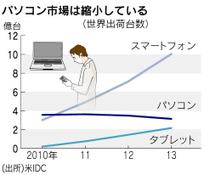 ソニー、投資ファンドにパソコン事業売却へ | Technology in Business | Scoop.it