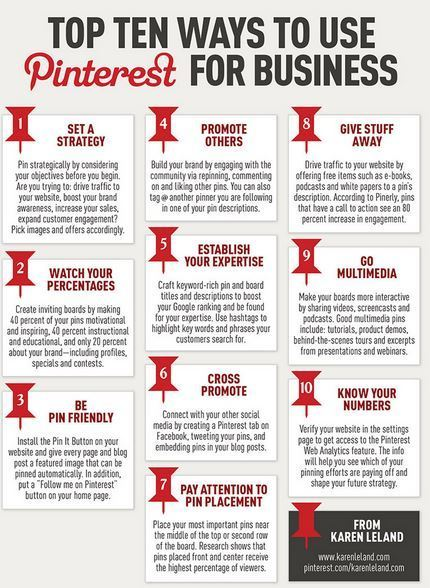 10 Ways to Add Pinterest to Your Marketing Strategy (Infographic) | Pinterest for Business | Scoop.it
