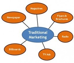 How Does Traditional Marketing Work? | Common SEO Questions | Integrated marketing communication | Scoop.it