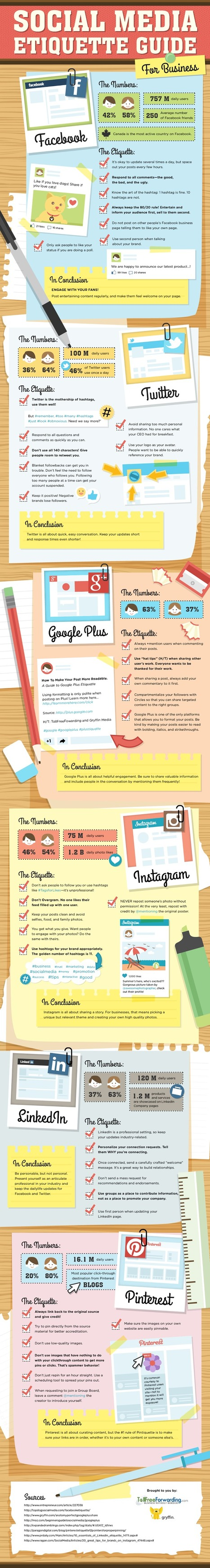 GooglePlus, Twitter, Instagram, Facebook, Pinterest - Social Media Etiquette Guide For Business - #infographic | Data | Scoop.it