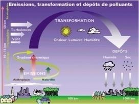 Impact des énergies fossiles : charbon, gaz, pétrole | 3B Energies fossiles et énergies renouvelables | Scoop.it