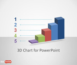 Free 3D Concept Bar Chart Design for PowerPoint - Free PowerPoint Templates   Financial Planning   Scoop.it