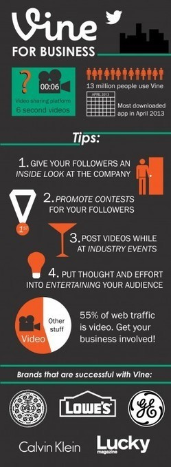 Vine for Business [Infographic] | Social Media Delivered | Social Marketing Revolution | Scoop.it