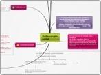 Reflexología podal - Mind Map | Reflexología Podal Beltran Zavala Gabriela_ENEO UNAM_LE_Asesor_Valverde_1501 | Scoop.it