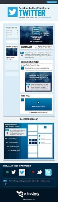Les dernières dimensions d'images pour un profil Twitter | Geeks | Scoop.it