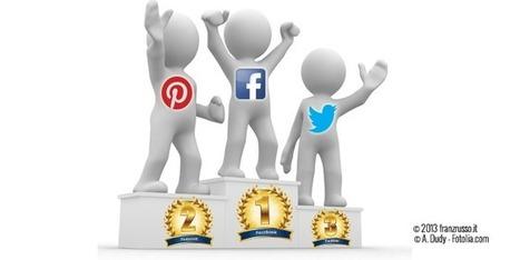 Facebook, Pinterest e Twitter sono le fonti di traffico principali | ToxNetLab's Blog | Scoop.it