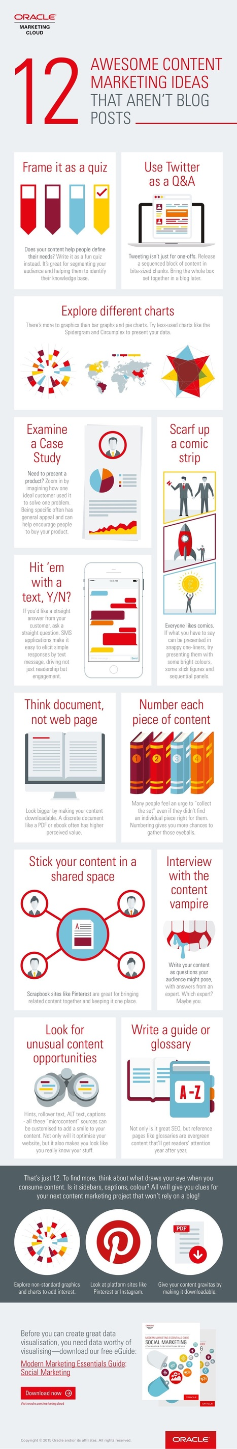 12 Creative #ContentMarketing Ideas That Don't Require a Blog - #infographic | MarketingHits | Scoop.it