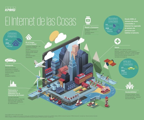 El Internet de las Cosas #infografia #infographic #tech | Educacion, ecologia y TIC | Scoop.it