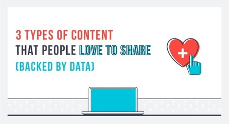 3 Types of Content People Love to Share (Backed By Data) [Infographic] | Social Entrepreneurship and Enterprise | Scoop.it