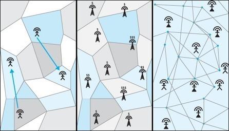 New Primer On Mobile Phone Network Data for Development | United Nations Global Pulse | Radio Hacktive (Fr-Es-En) | Scoop.it