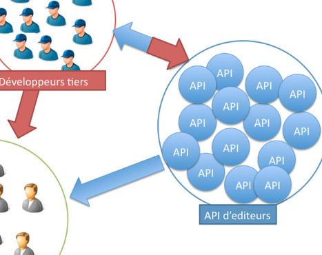 Dossier API : les acteurs (part3) | API | Scoop.it
