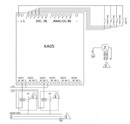 Arduino as a programmable logic controller (PLC) | Raspberry Pi | Scoop.it
