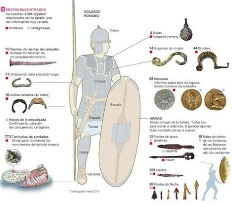 Culturaclasica.com | El primer portal del mundo grecolatino en español | prueba curso cfie | Scoop.it