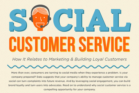 Importance of Good Customer Service Skills in Social Media   Eduction   Scoop.it