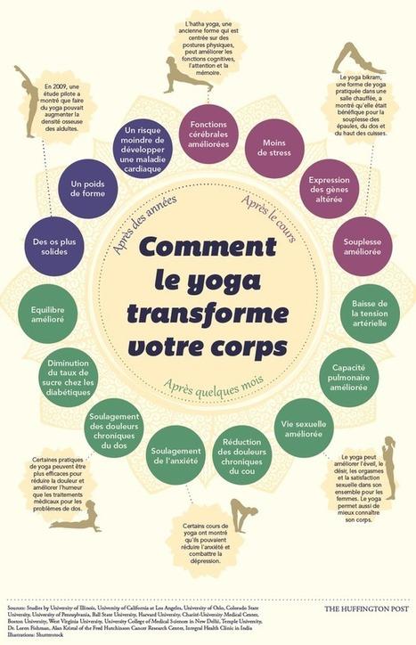 La meilleure INFOGRAPHIE sur la méditation de pleine conscience - Coach-Meditation | ACTU WEB MINDFULNESS | Scoop.it