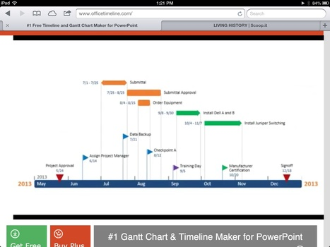 Create a timeline - PowerPoint - Office.com | LIVING HISTORY | Scoop.it