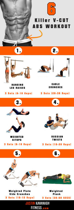 How To Get V Shaped Abs - Learn The Secrets | Best Leg Workouts For Mass Gain | Scoop.it