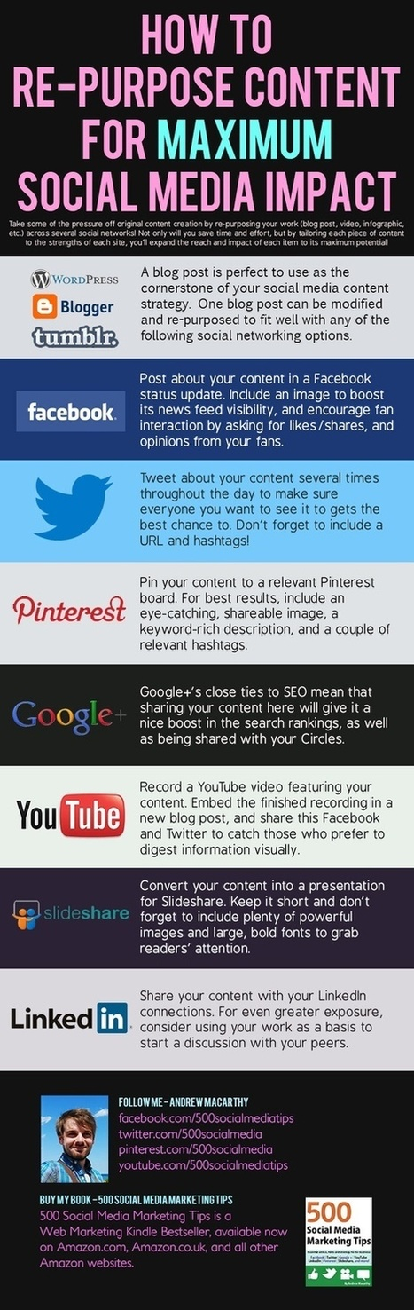 Re-purpose Content To Create Maximum #SocialMedia Impact [Infographic] | Social Media 3.0 | Scoop.it