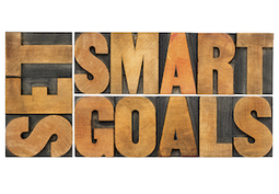 How to Set Inbound Marketing Goals | AANVE! |Website Designing Company in Delhi-India,SEO Services Company Delhi | Scoop.it