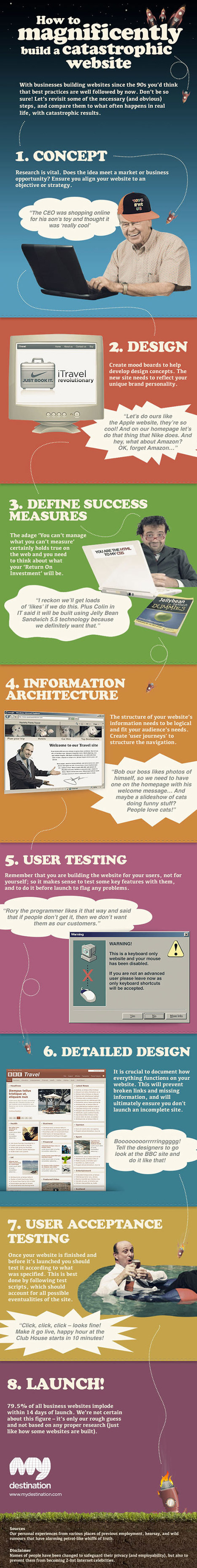Step by Step Elements on How to Build a Catastrophic Website | All Infographics | All Infographics | Scoop.it