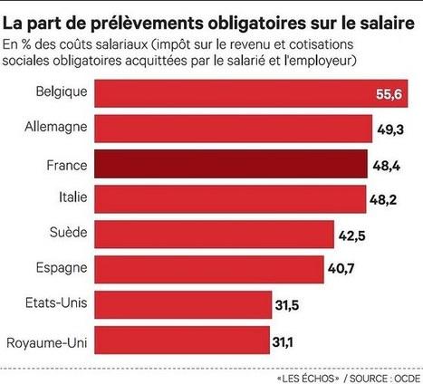 OCDE: nouvelles hausses de la fiscalité sur les salaires | Politique salariale et motivation | Scoop.it