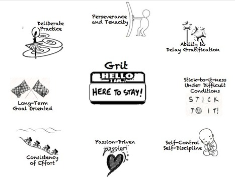 Grit: The Other 21st Century Skills | Professional Learning for 21st Century Learning | Scoop.it
