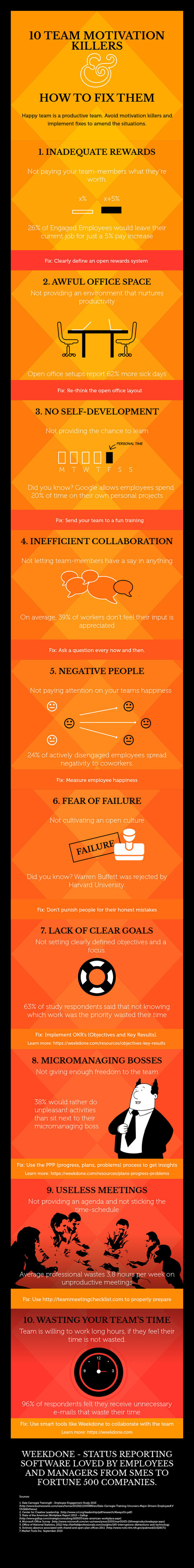 "10 Motivation Killers and How to Fix Them (Infographic) | ""employee engagement enhancement"" 