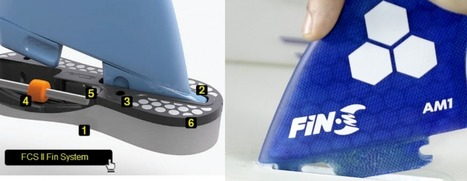 The Other Other Fin System: Fin-S and the Arrival of FCS II | surfer | Scoop.it