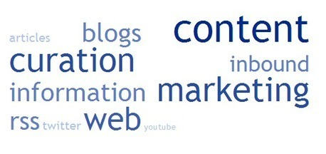 Content Curation to Jumpstart your Inbound Marketing Efforts - http://rightmixtech.com | Daily Scoop Of Inbound, Content & Social | Scoop.it