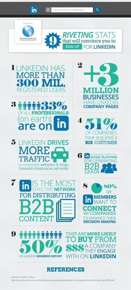 LinkedIn Today - 6 New Things You Should Know | Social Media, Blogging, and Tech | Scoop.it