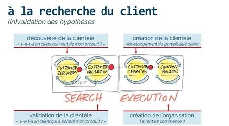 """Comment trouver votre """"Product/Market fit"""" ? - Réussir Son Entreprise   Innovation, Business Models, Start-up et Strategie   Scoop.it"""