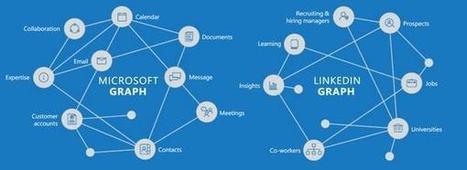 Pourquoi Microsoft s'empare de LinkedIn I Nicolas Jaimes   Entretiens Professionnels   Scoop.it