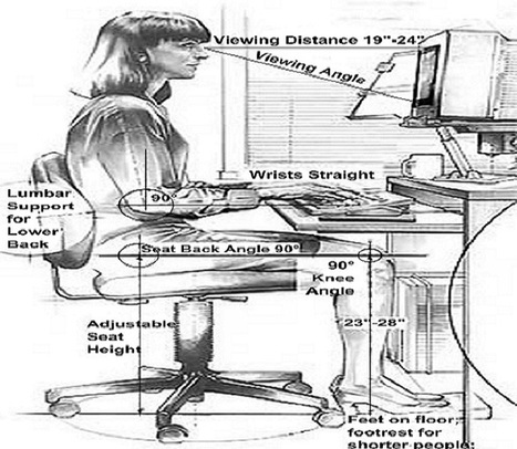 Chiropractic & Laser Therapy: Tips for Assessing Workplace Ergonomics | Chiropractic | Scoop.it