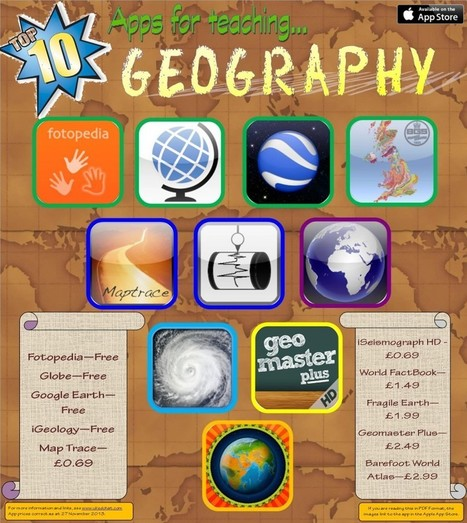 Geography iPad Apps: Top 10 | Cool School Ideas | Scoop.it