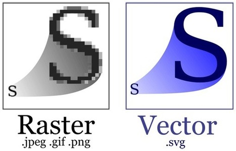 How To Create Simple Shapes With Scalable Vector Graphics (SVG) - Vanseo Design | Responsive design & mobile first | Scoop.it
