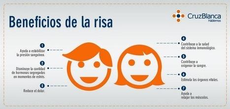Twitter / ICruzBlanca: #VivirBien ¿Sabías que reír ... | redes sociales | Scoop.it