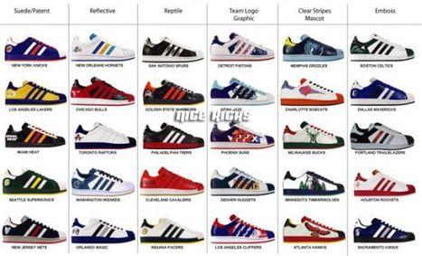 Le mur intelligent d'Adidas : l'AdiVerse | TheBuzzBrowser | Buzz-Marketing | Scoop.it