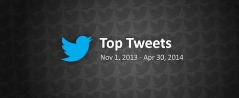 The Top 100 Ski Resort Tweets Posted During the 2013/14 Ski Season | SlopeFillers | World tourism | Scoop.it