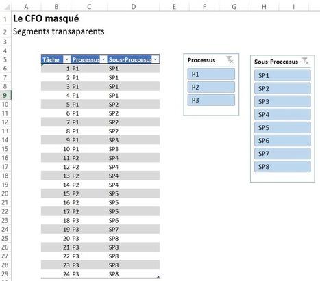 Excel : Faire disparaître les items sans données dans un segment (slicer) | MSExcel | Scoop.it