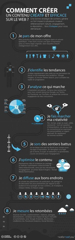 Infographie : 30 infographies et visualisations de données à connaître - graphisme - Marketing Results   Communication pour TPE - PME   Scoop.it
