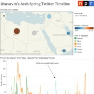 @acarvin's Arab Spring Twitter Timeline | Crowdsourced Journalism | Scoop.it