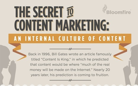 The Secret to Content Marketing | INFOGRAPHIC | digital marketing strategy | Scoop.it